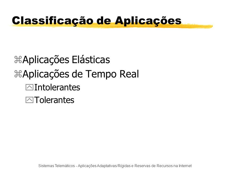 Classificação de Aplicações