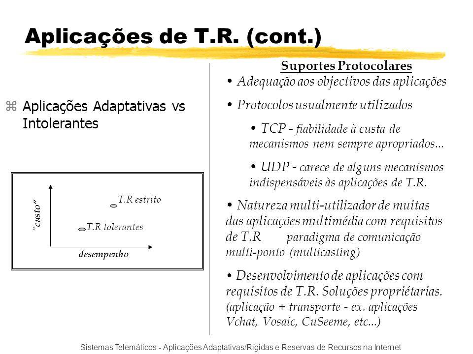Aplicações de T.R. (cont.)