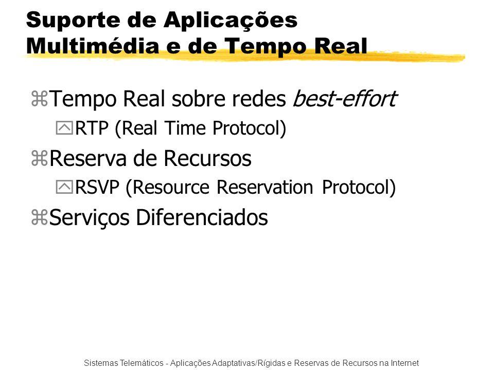 Suporte de Aplicações Multimédia e de Tempo Real