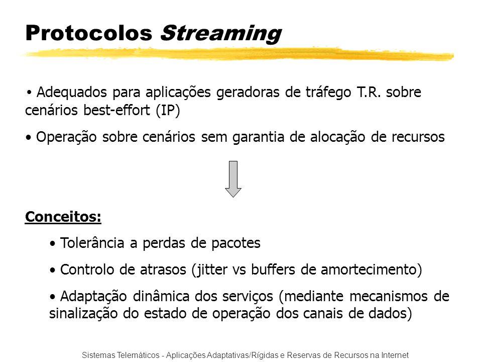 Protocolos Streaming Adequados para aplicações geradoras de tráfego T.R. sobre cenários best-effort (IP)