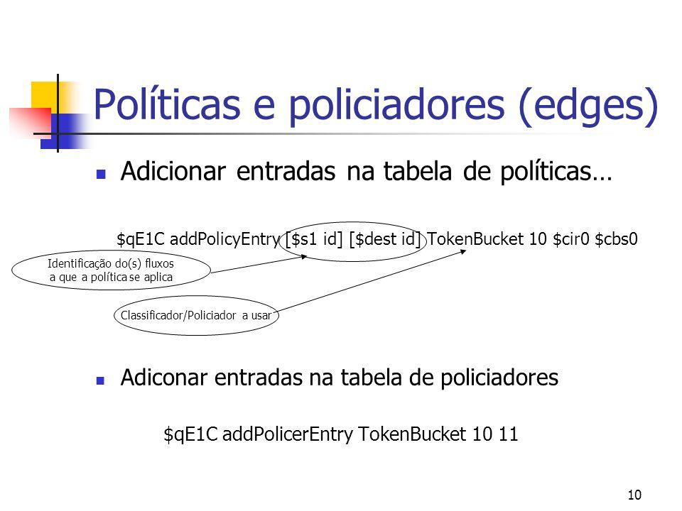 Políticas e policiadores (edges)