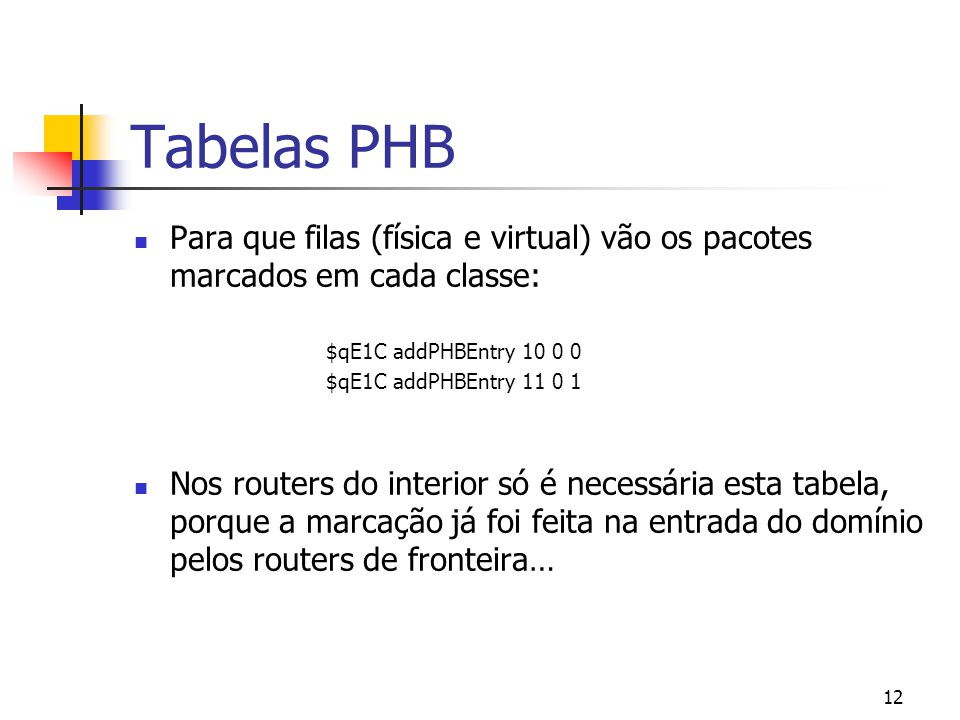 Tabelas PHB Para que filas (física e virtual) vão os pacotes marcados em cada classe: $qE1C addPHBEntry 10 0 0.