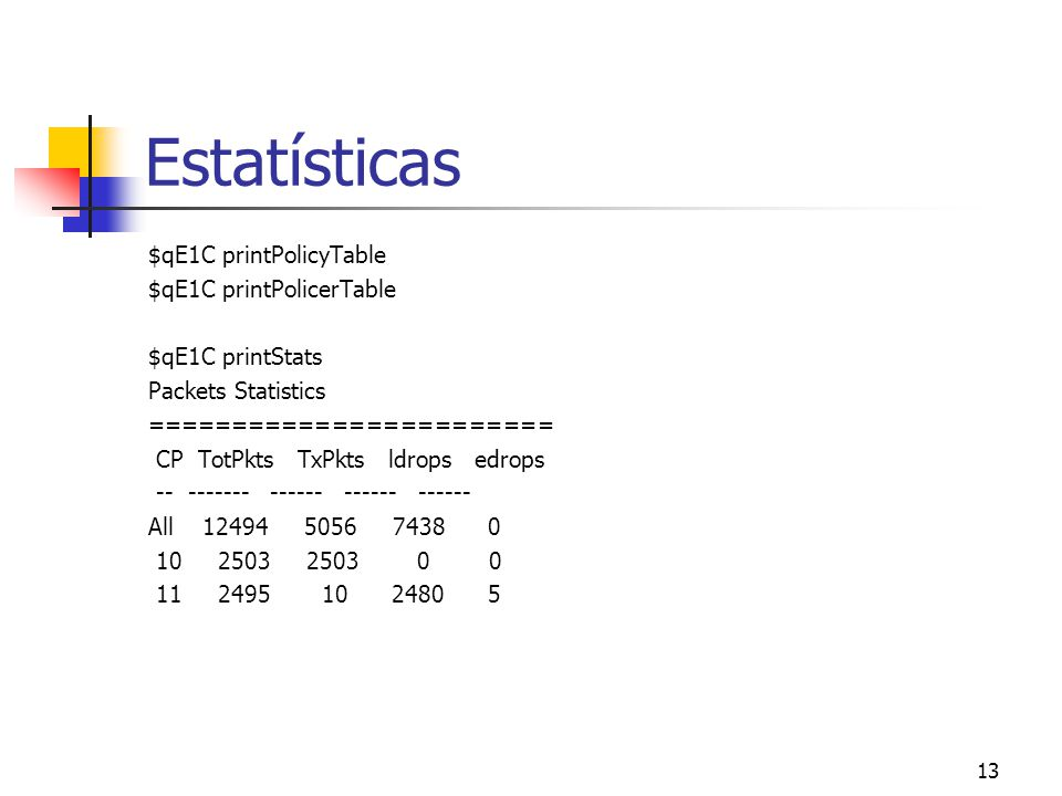 Estatísticas $qE1C printPolicyTable $qE1C printPolicerTable