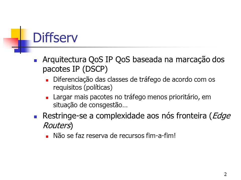 Diffserv Arquitectura QoS IP QoS baseada na marcação dos pacotes IP (DSCP)