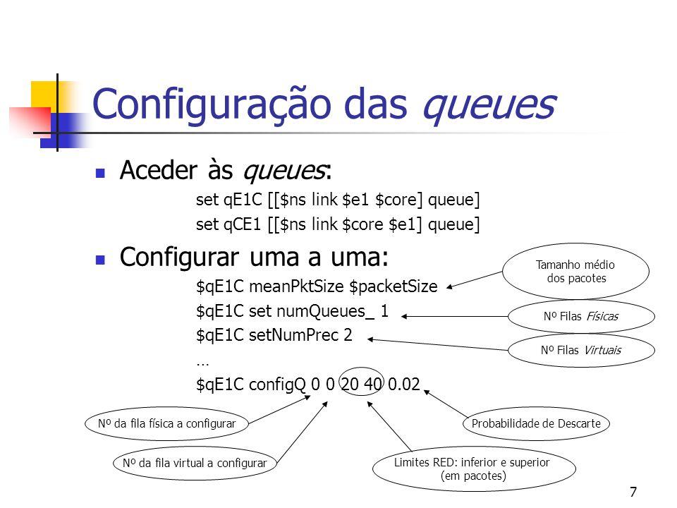 Configuração das queues
