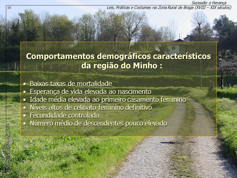Comportamentos demográficos característicos da região do Minho :