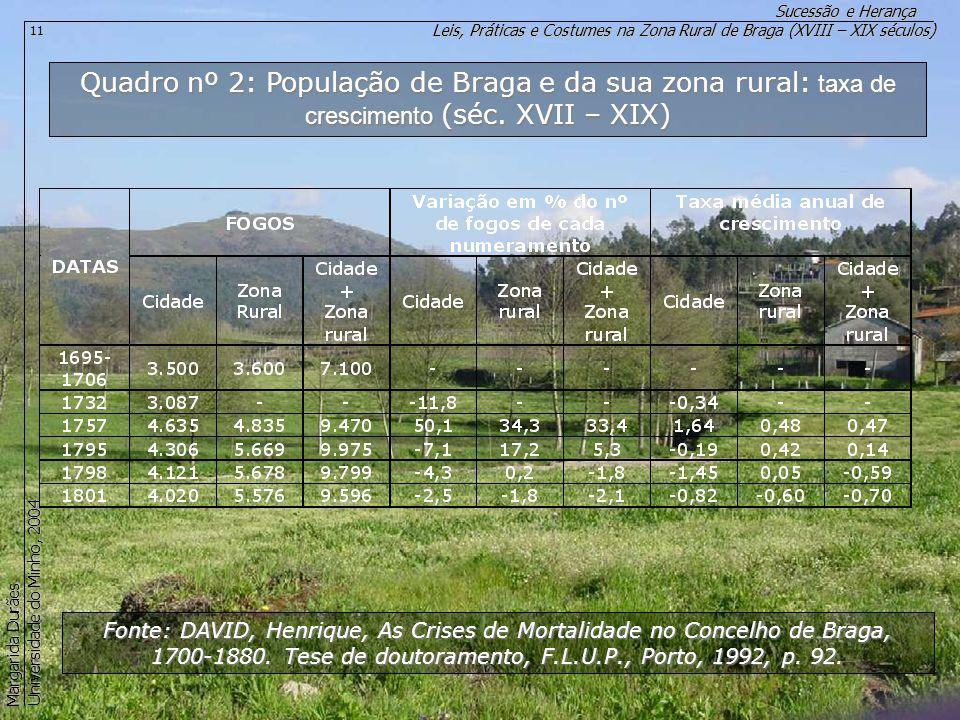 Quadro nº 2: População de Braga e da sua zona rural: taxa de crescimento (séc. XVII – XIX)