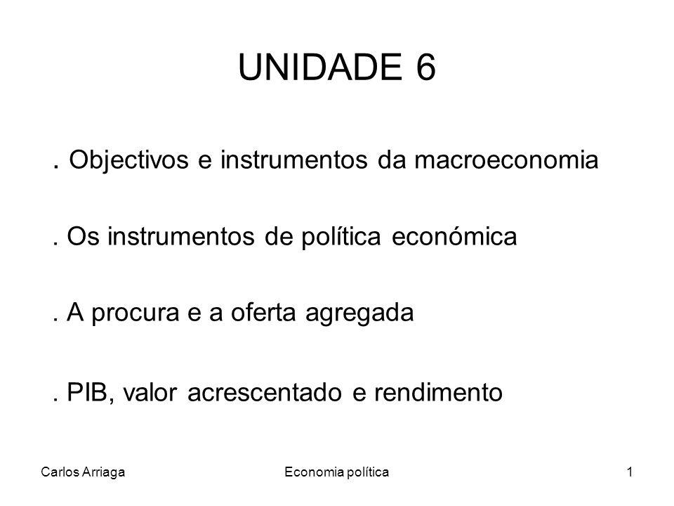 UNIDADE 6 . Objectivos e instrumentos da macroeconomia