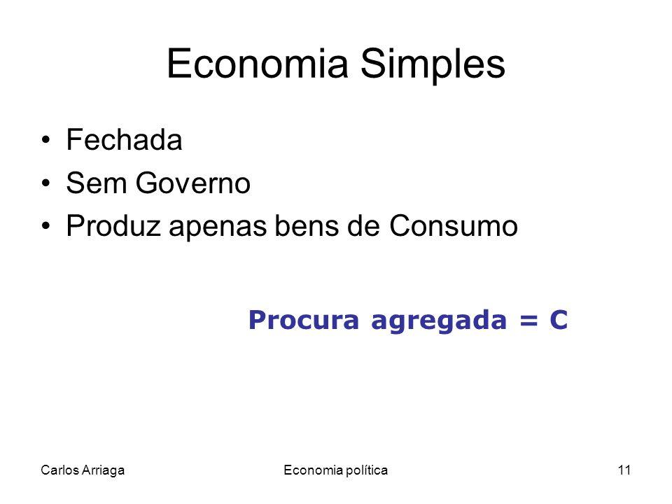 Economia Simples Fechada Sem Governo Produz apenas bens de Consumo
