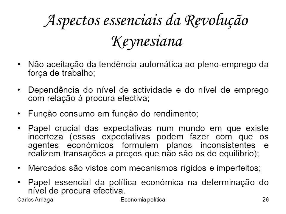 Aspectos essenciais da Revolução Keynesiana