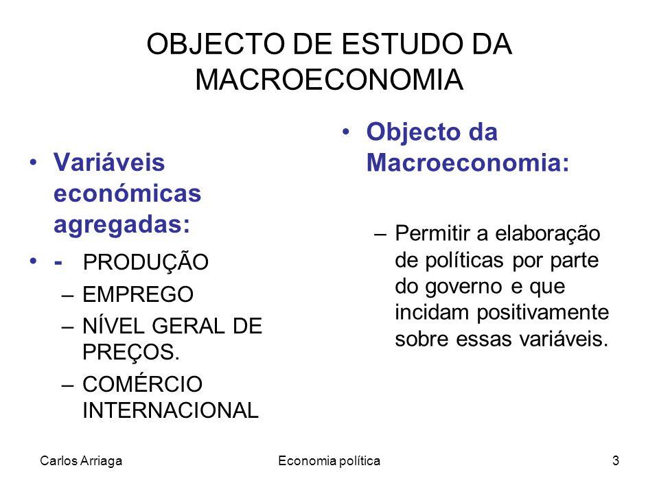 OBJECTO DE ESTUDO DA MACROECONOMIA