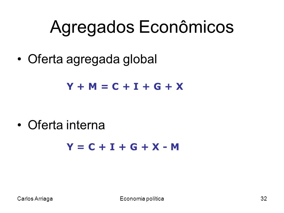 Agregados Econômicos Oferta agregada global Oferta interna
