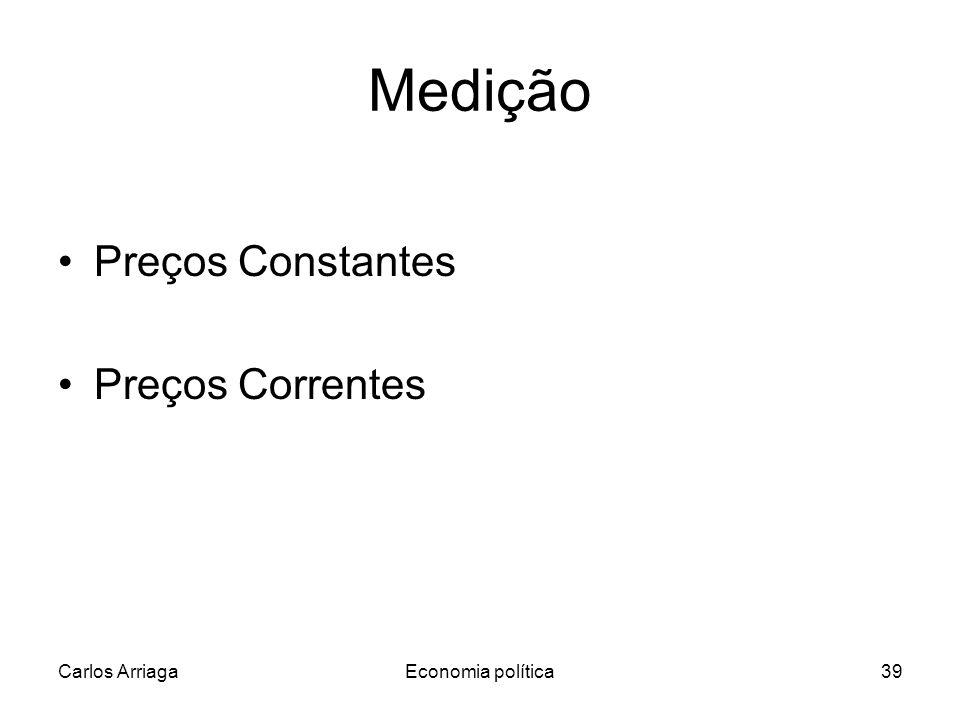 Medição Preços Constantes Preços Correntes Carlos Arriaga