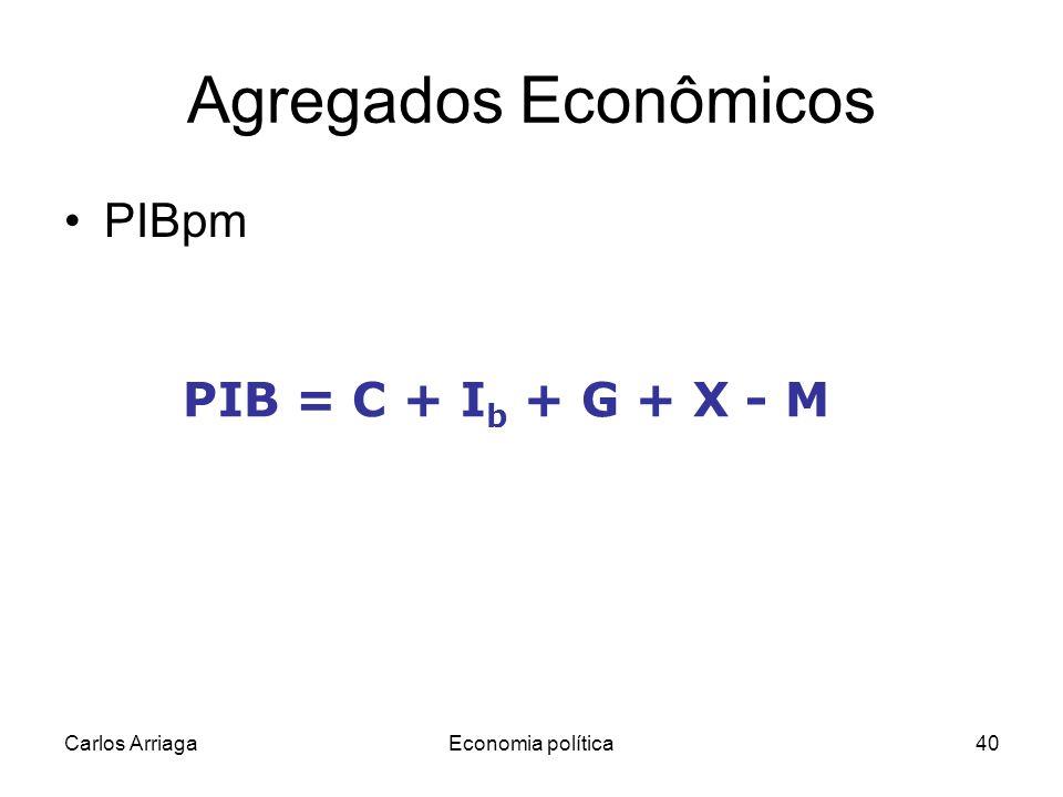 Agregados Econômicos PIBpm PIB = C + Ib + G + X - M Carlos Arriaga