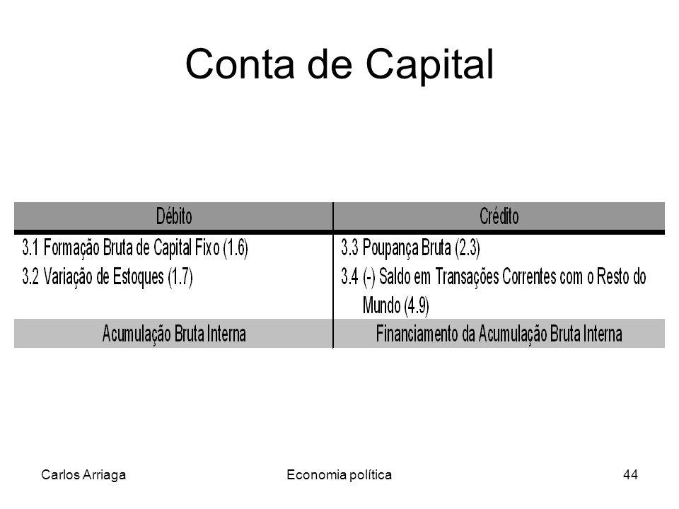 Conta de Capital Carlos Arriaga Economia política