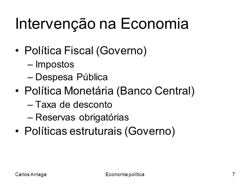 Intervenção na Economia