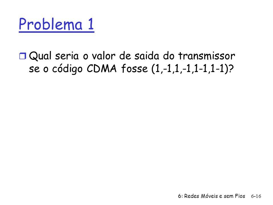 Problema 1 Qual seria o valor de saida do transmissor se o código CDMA fosse (1,-1,1,-1,1-1,1-1).