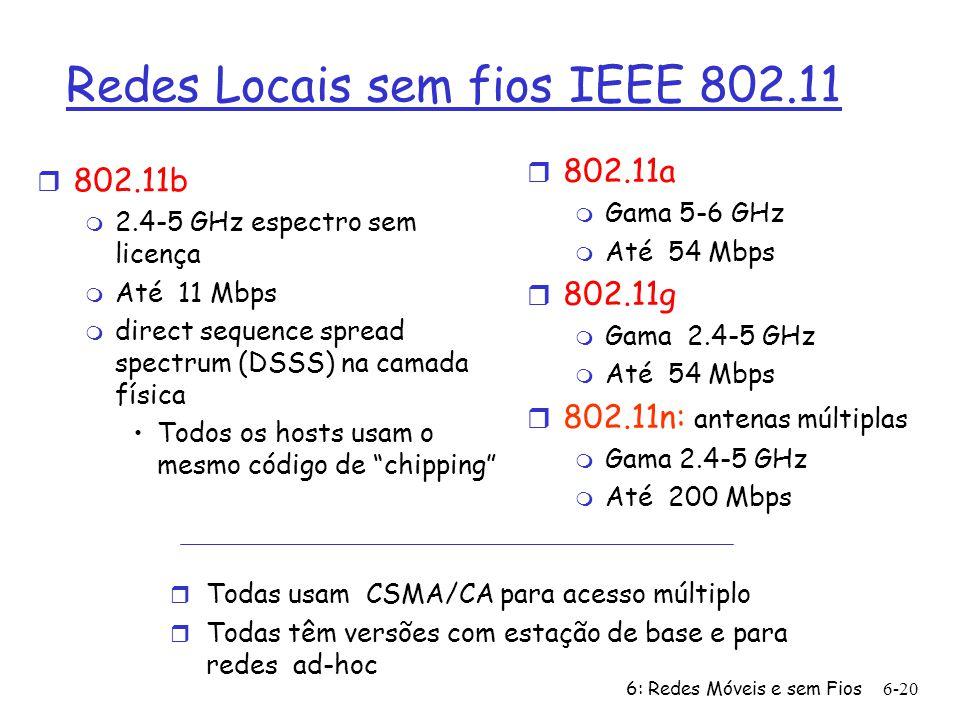 Redes Locais sem fios IEEE 802.11