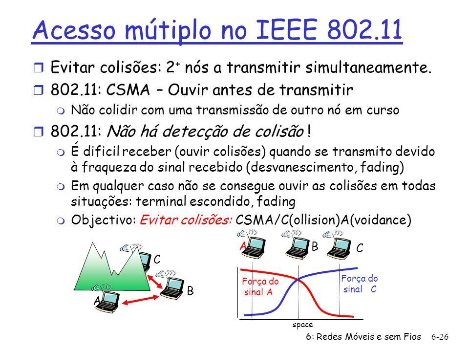 Acesso mútiplo no IEEE 802.11 Evitar colisões: 2+ nós a transmitir simultaneamente. 802.11: CSMA – Ouvir antes de transmitir.