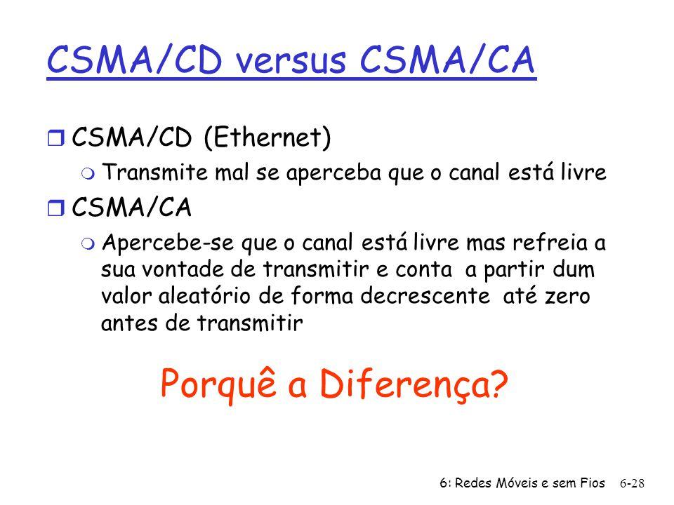 CSMA/CD versus CSMA/CA