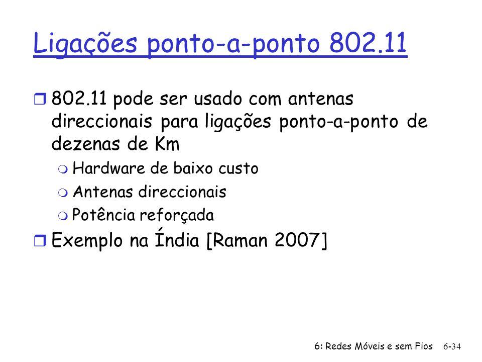 Ligações ponto-a-ponto 802.11