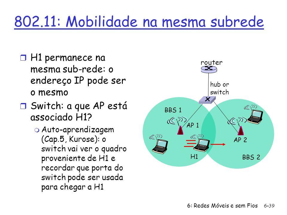 802.11: Mobilidade na mesma subrede