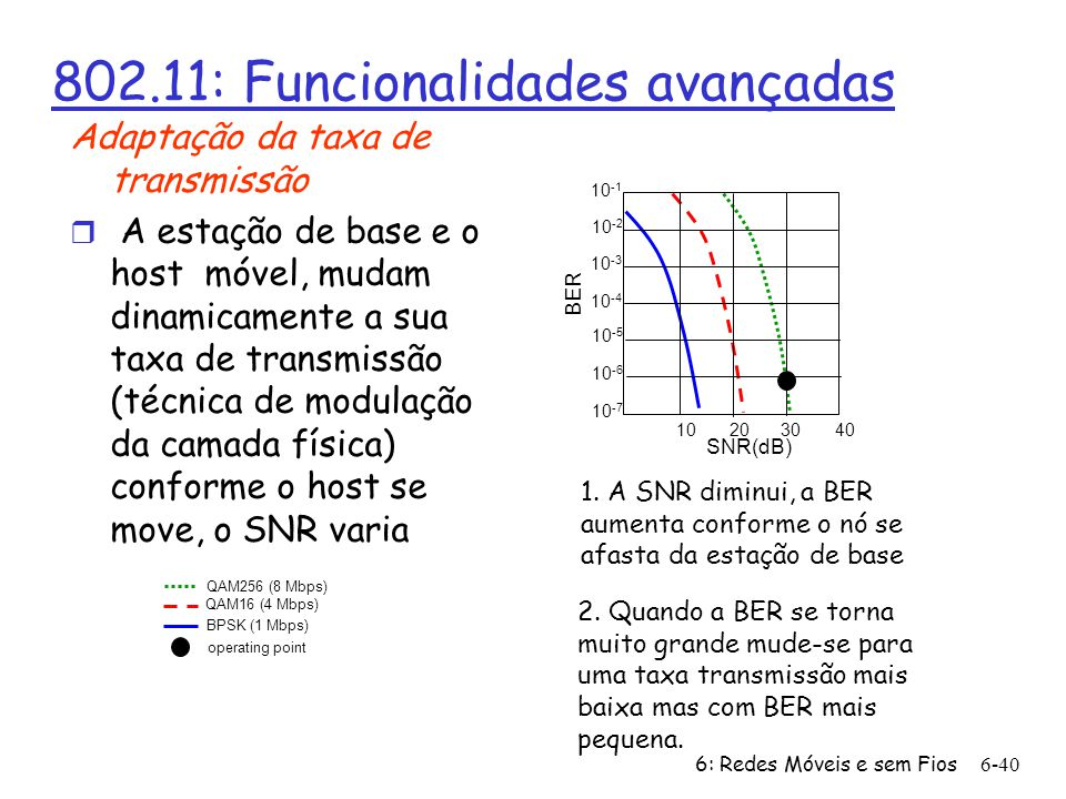 802.11: Funcionalidades avançadas