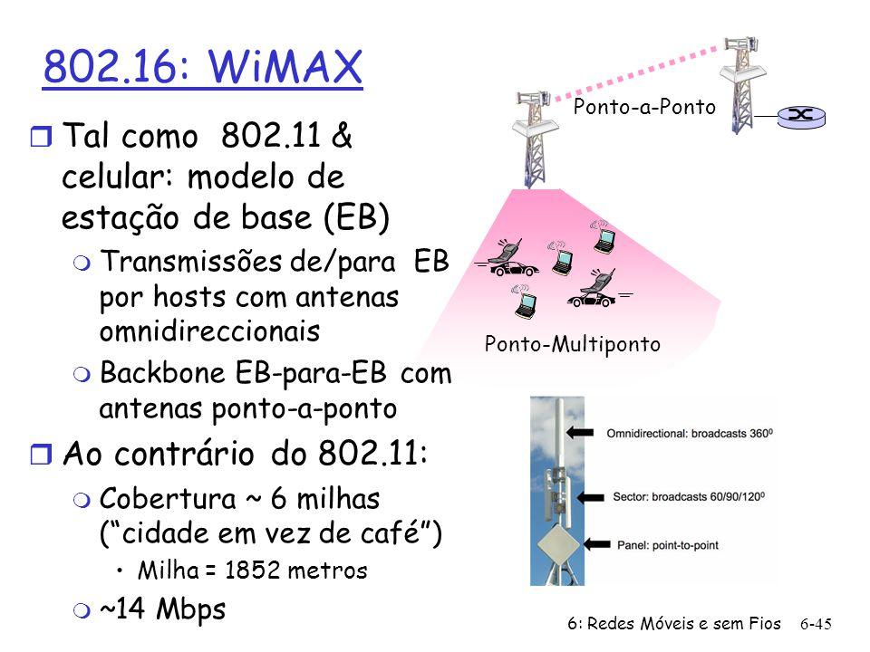 802.16: WiMAX Ponto-a-Ponto. Tal como 802.11 & celular: modelo de estação de base (EB)