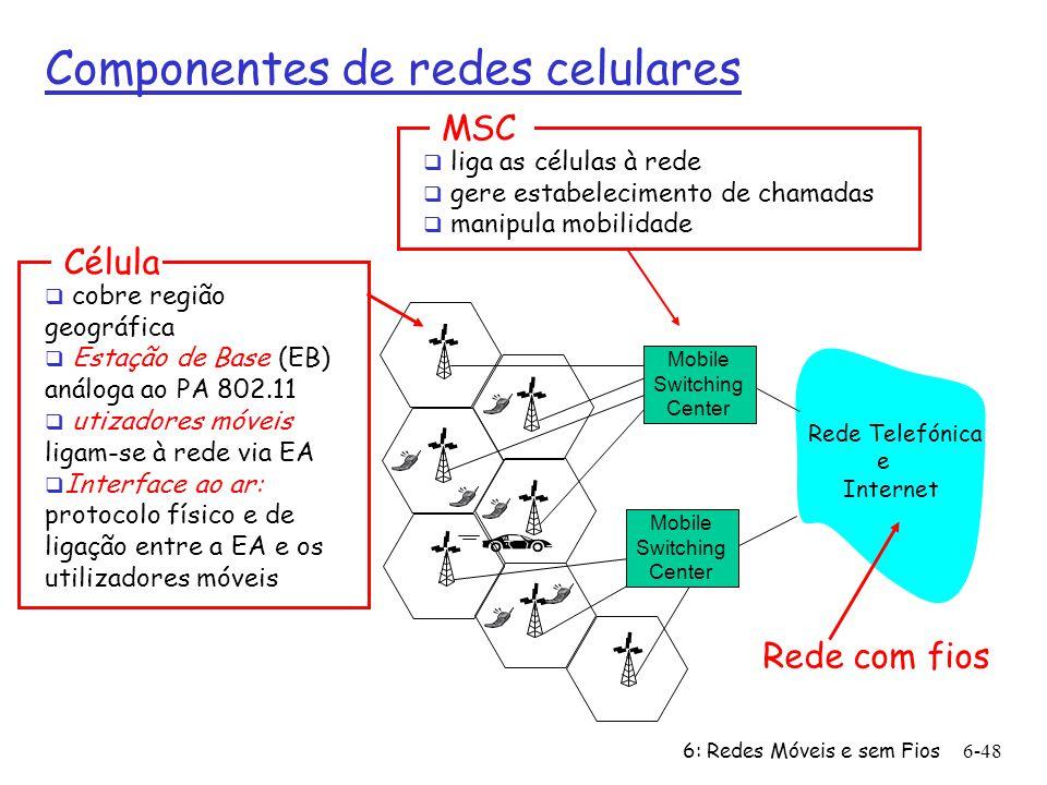 Componentes de redes celulares