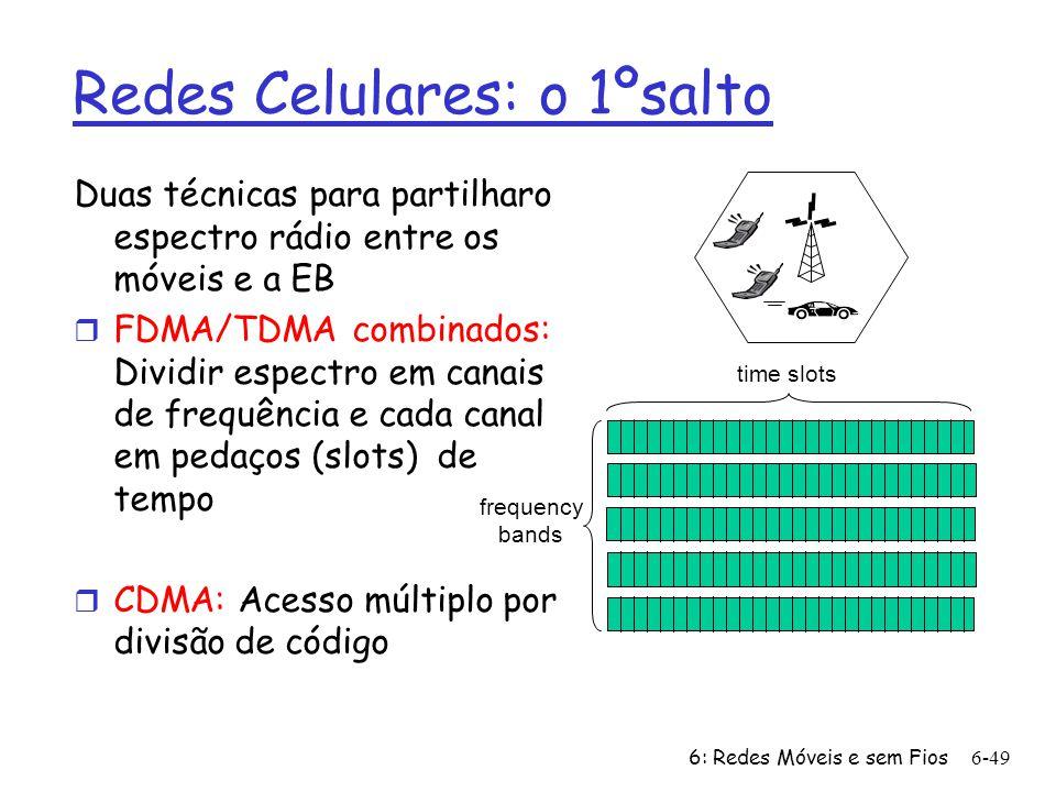 Redes Celulares: o 1ºsalto