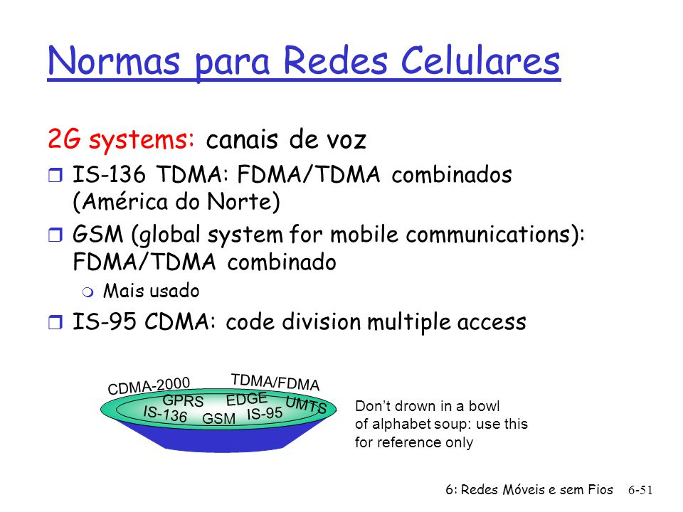 Normas para Redes Celulares