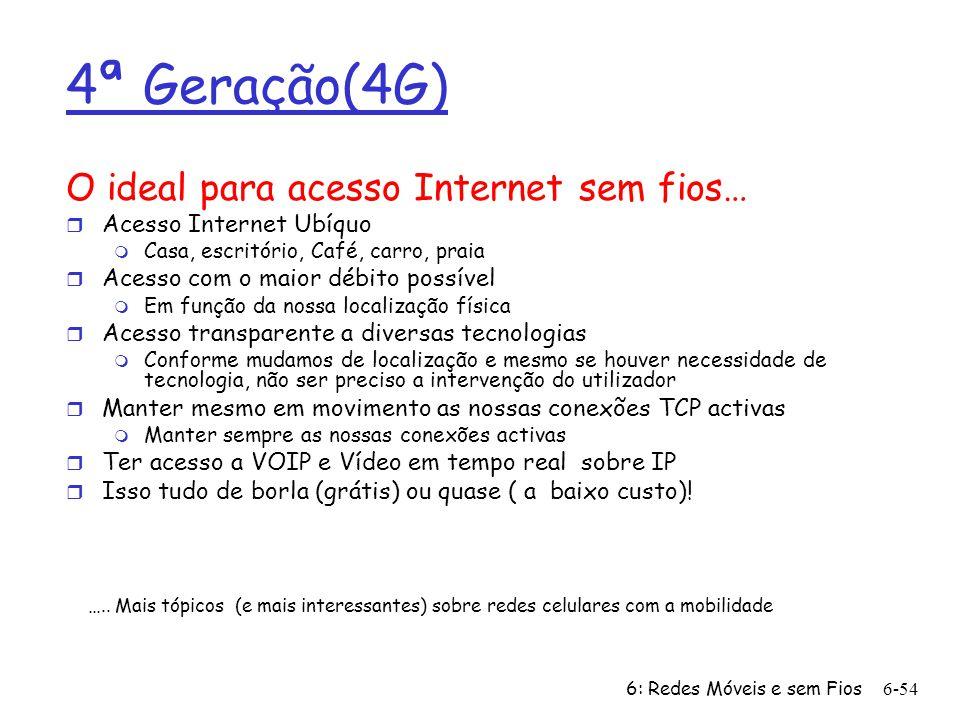 4ª Geração(4G) O ideal para acesso Internet sem fios…