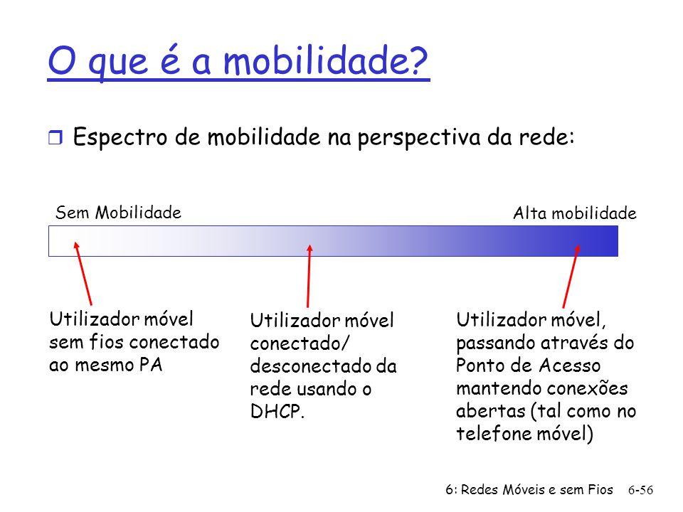 O que é a mobilidade Espectro de mobilidade na perspectiva da rede: