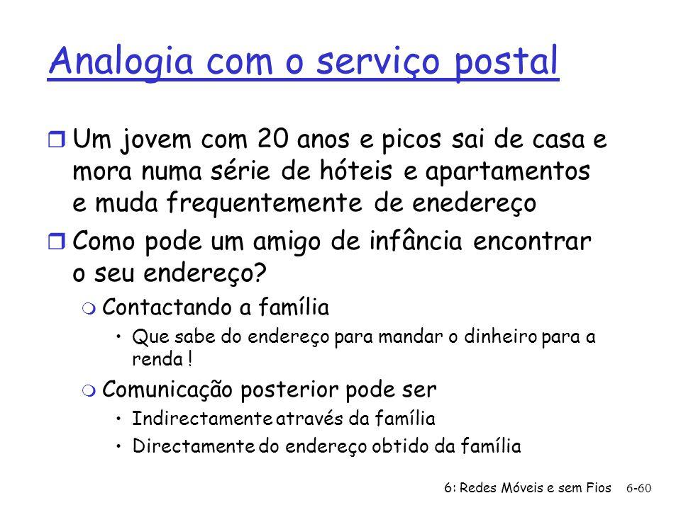 Analogia com o serviço postal