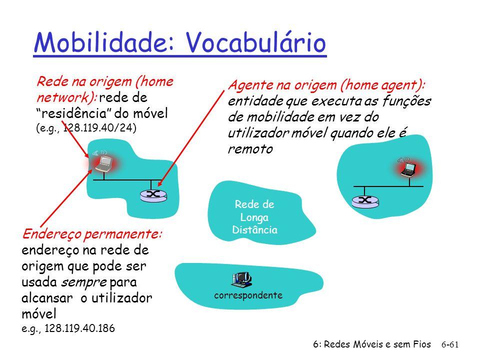 Mobilidade: Vocabulário