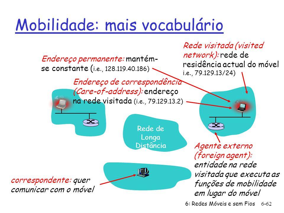 Mobilidade: mais vocabulário