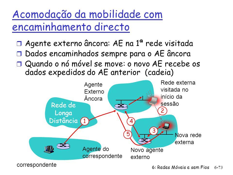 Acomodação da mobilidade com encaminhamento directo