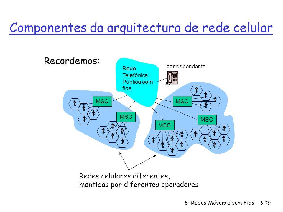 Componentes da arquitectura de rede celular