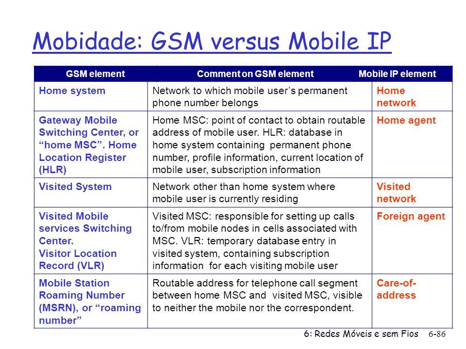 Mobidade: GSM versus Mobile IP