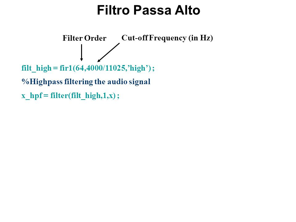Filtro Passa Alto Filter Order Cut-off Frequency (in Hz)