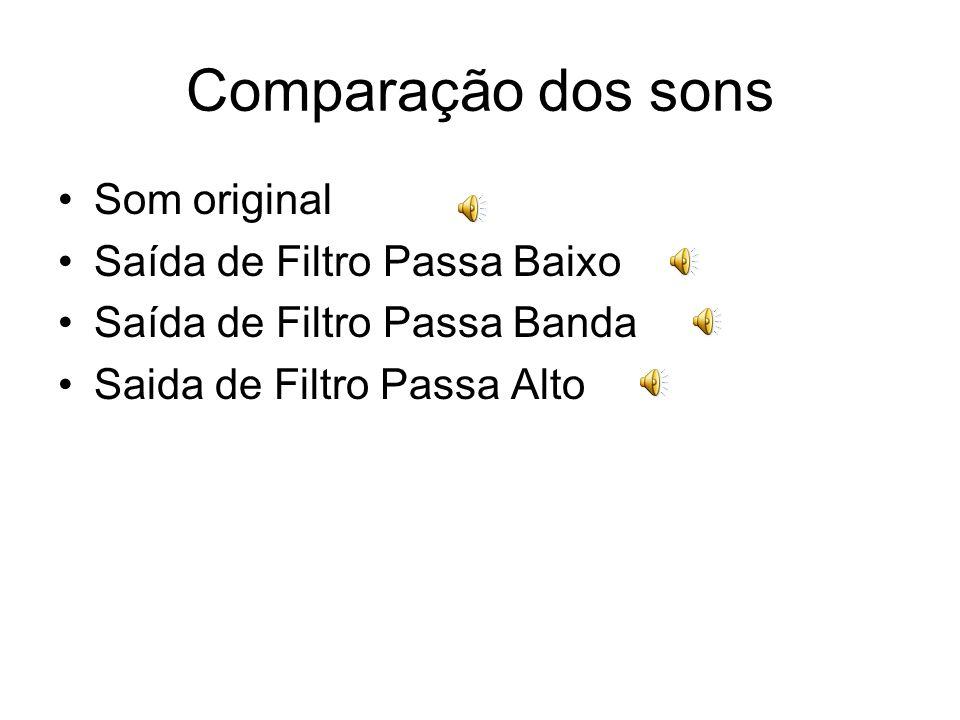 Comparação dos sons Som original Saída de Filtro Passa Baixo