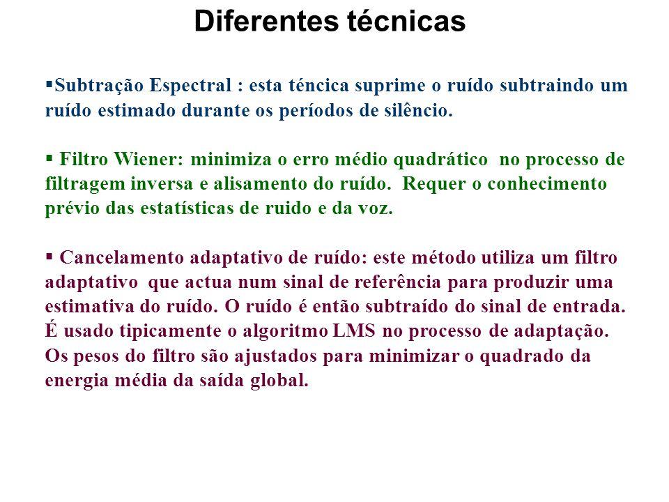 Diferentes técnicas Subtração Espectral : esta téncica suprime o ruído subtraindo um ruído estimado durante os períodos de silêncio.