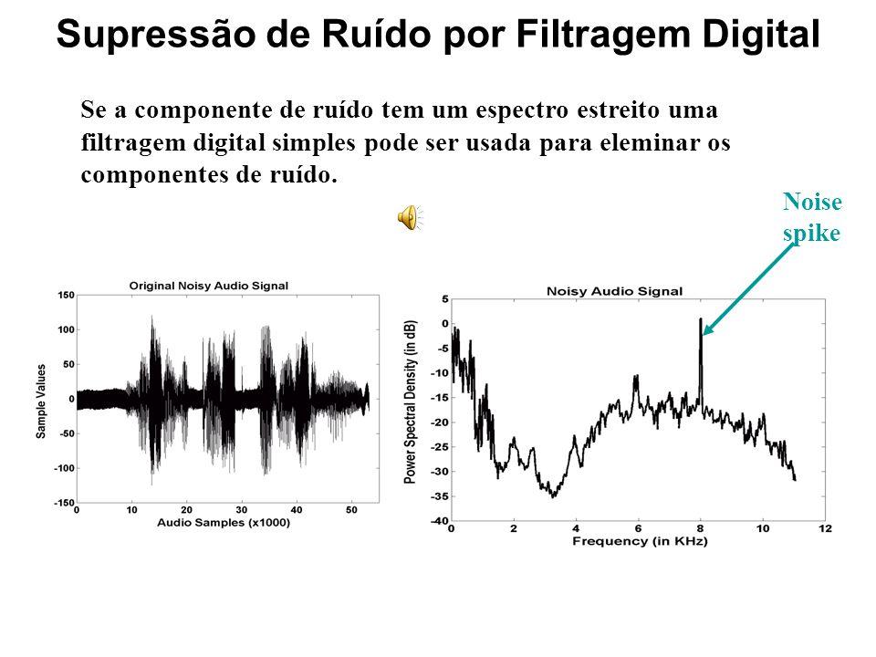 Supressão de Ruído por Filtragem Digital
