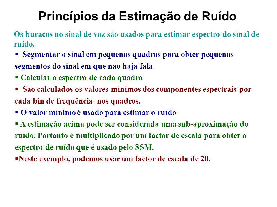 Princípios da Estimação de Ruído