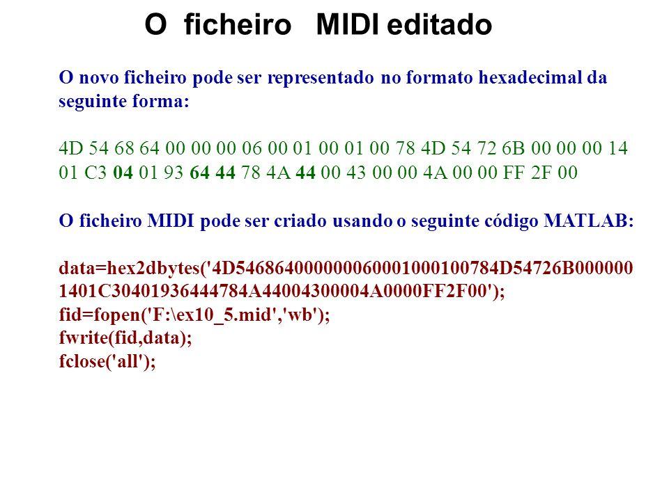 O ficheiro MIDI editado