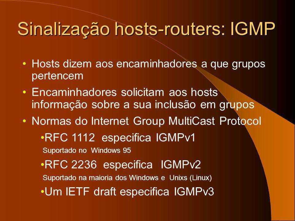 Sinalização hosts-routers: IGMP