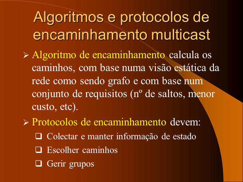 Algoritmos e protocolos de encaminhamento multicast