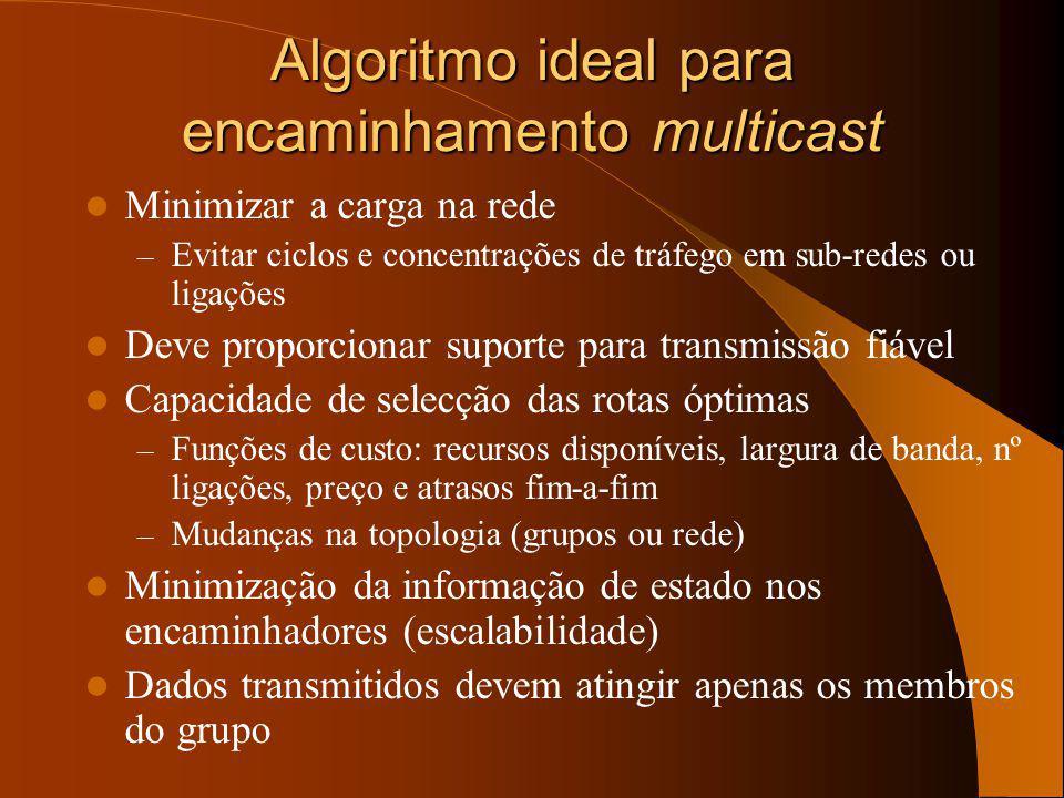 Algoritmo ideal para encaminhamento multicast