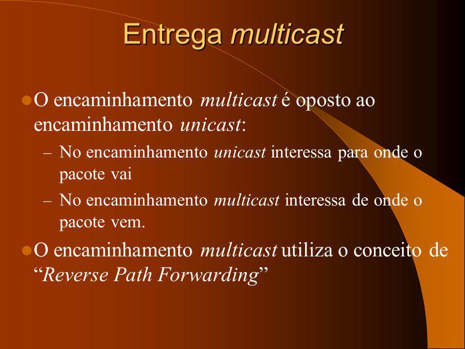 Entrega multicast O encaminhamento multicast é oposto ao encaminhamento unicast: No encaminhamento unicast interessa para onde o pacote vai.