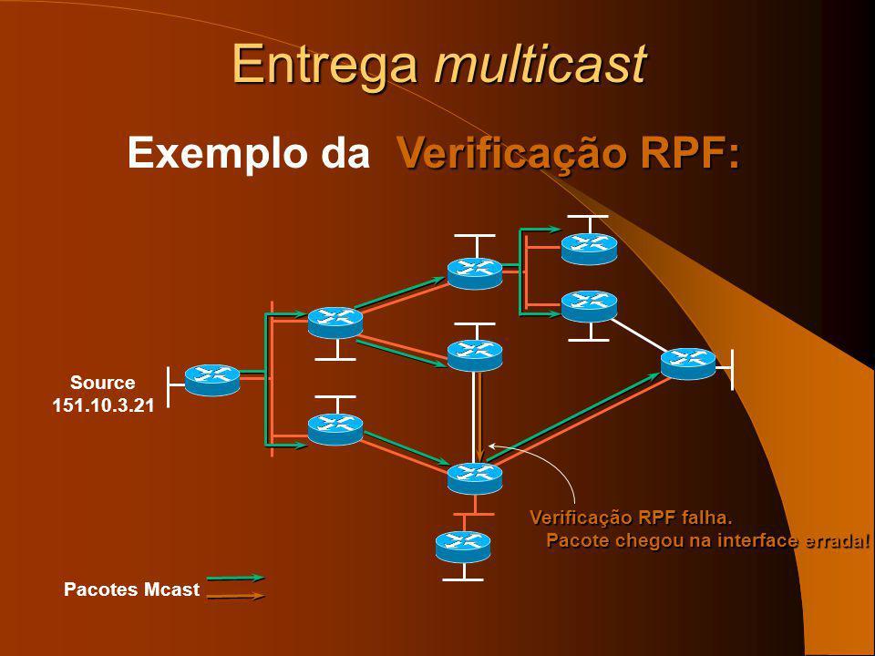 Exemplo da Verificação RPF: